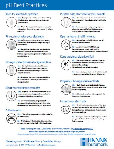 Checklist Best Practices Measuring pH